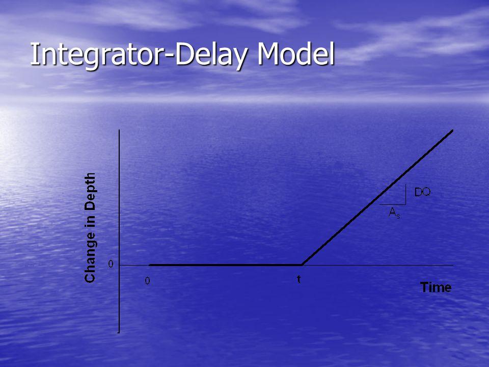 Integrator-Delay Model