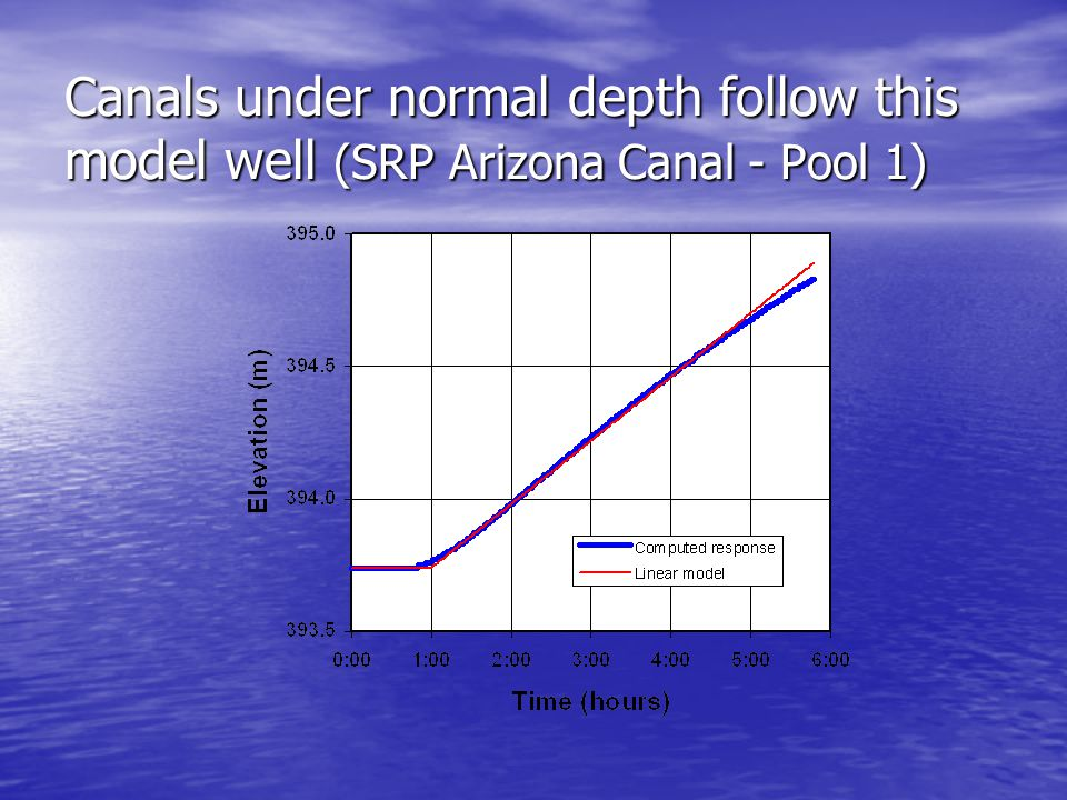 Canals under normal depth follow this model well (SRP Arizona Canal - Pool 1)