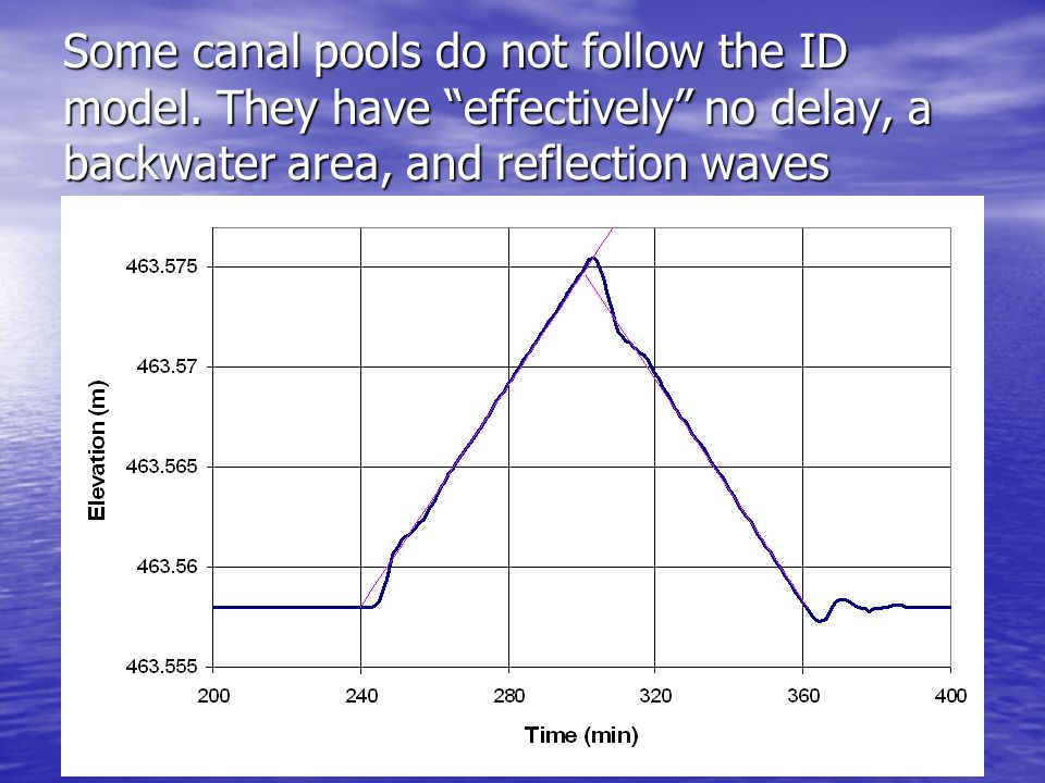 Some canal pools do not follow the ID model.