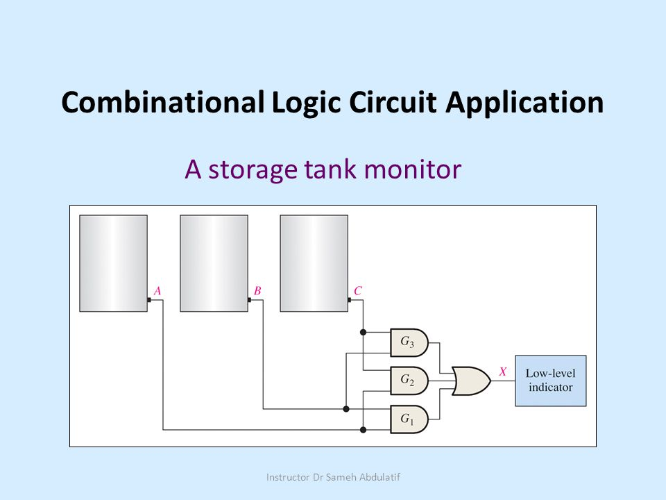 Ch.4 Summary Combinational Logic Circuit Application A storage tank monitor Instructor Dr Sameh Abdulatif