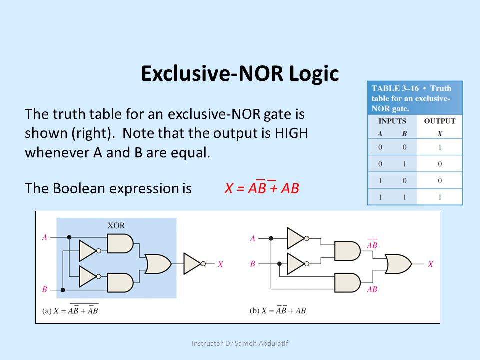 Ch.4 Summary Exclusive-NOR Logic The truth table for an exclusive-NOR gate is shown (right).