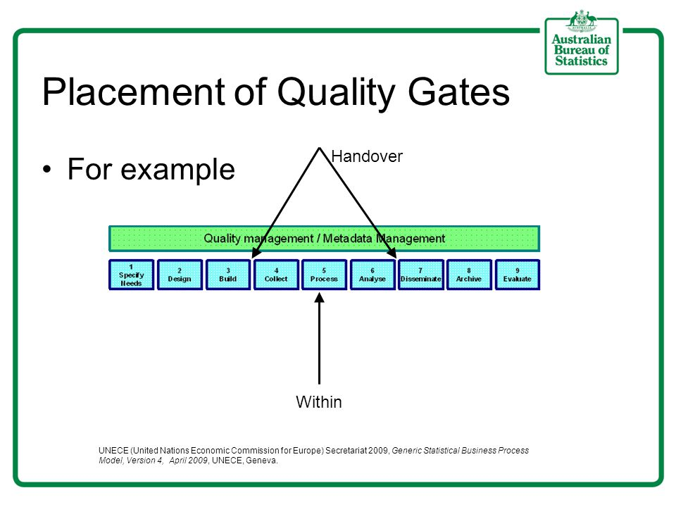 Placement of Quality Gates For example Within Handover UNECE (United Nations Economic Commission for Europe) Secretariat 2009, Generic Statistical Business Process Model, Version 4, April 2009, UNECE, Geneva.