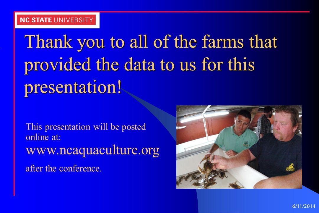 6/11/2014 2008 NORTH CAROLINA FRESHWATER PRAWNS STATUS 1 Nursery 360,000 Juveniles Freshwater Prawns