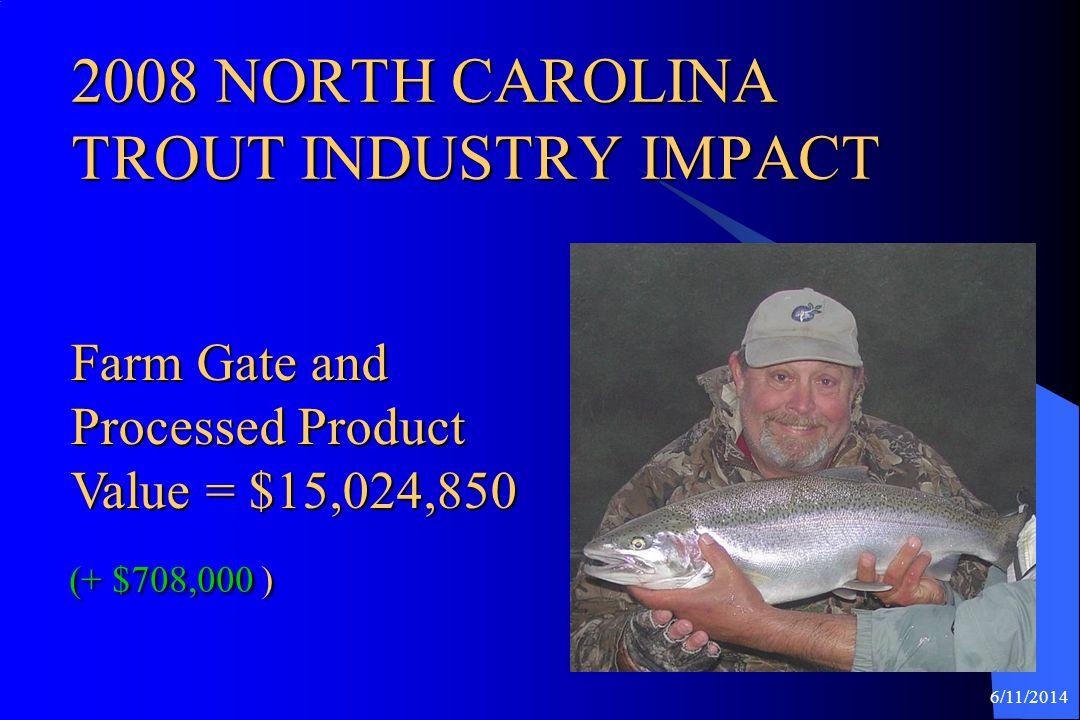 6/11/2014 2008 NORTH CAROLINA CATFISH INDUSTRY 28 Food Fish Producers 1,944 Pond Acres 8,442,000 Pounds Weighted Average Price = $0.842 Farm Gate Value = $7,108,164 Catfish Farm
