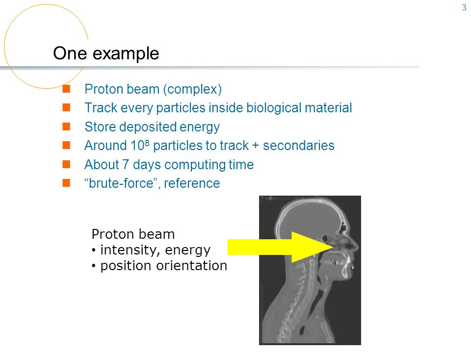 3 One example Proton beam (complex) Track every particles inside biological material Store deposited energy Around 10 8 particles to track + secondaries About 7 days computing time brute-force, reference Proton beam intensity, energy position orientation