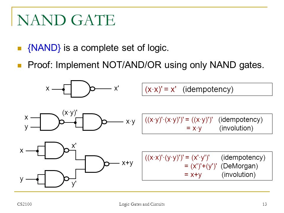 CS2100 Logic Gates and Circuits 13 NAND GATE {NAND} is a complete set of logic. Proof: Implement NOT/AND/OR using only NAND gates. xx' (xx)' = x' (ide