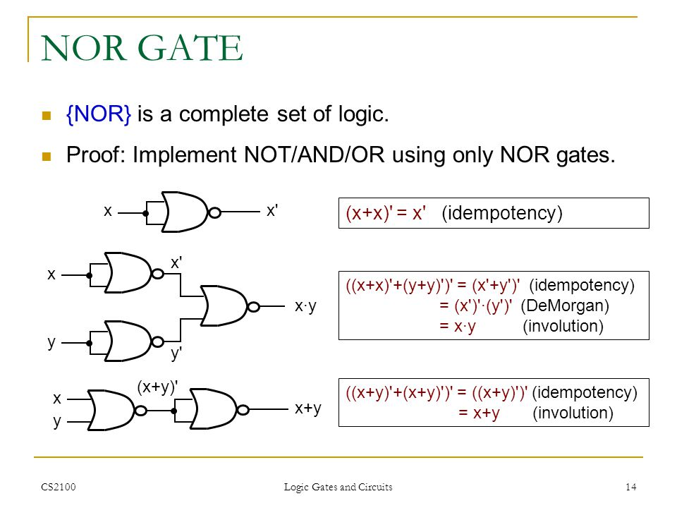 CS2100 Logic Gates and Circuits 14 NOR GATE {NOR} is a complete set of logic. Proof: Implement NOT/AND/OR using only NOR gates. (x+x)' = x' (idempoten