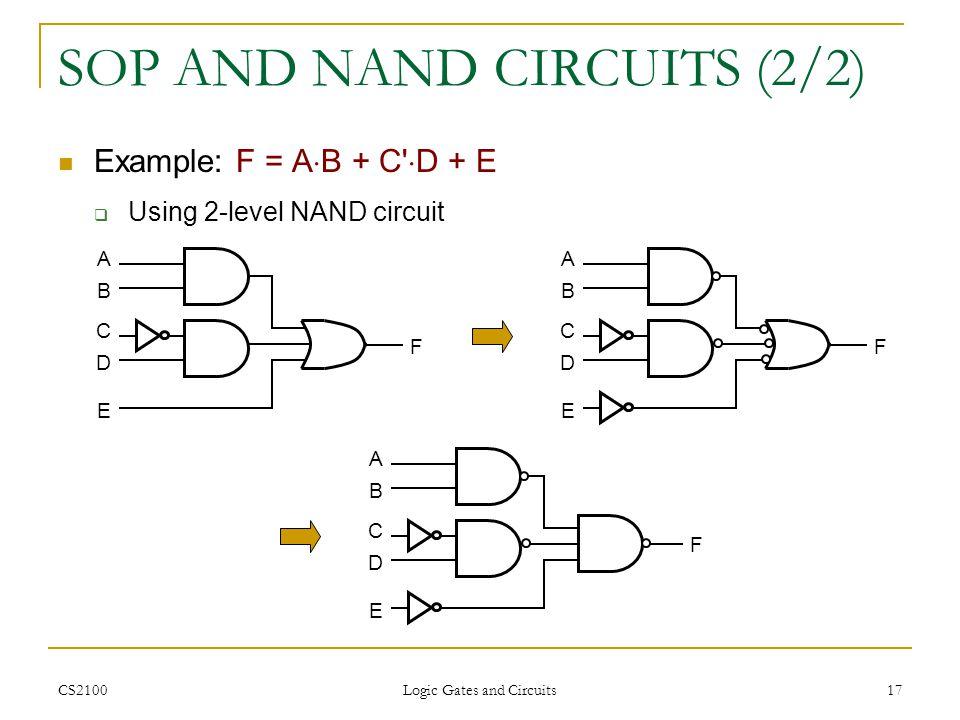 CS2100 Logic Gates and Circuits 17 SOP AND NAND CIRCUITS (2/2) Example: F = A B + C' D + E Using 2-level NAND circuit F A B D C E F A B D C E F A B D