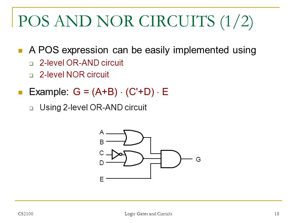 CS2100 Logic Gates and Circuits 18 POS AND NOR CIRCUITS (1/2) A POS expression can be easily implemented using 2-level OR-AND circuit 2-level NOR circ