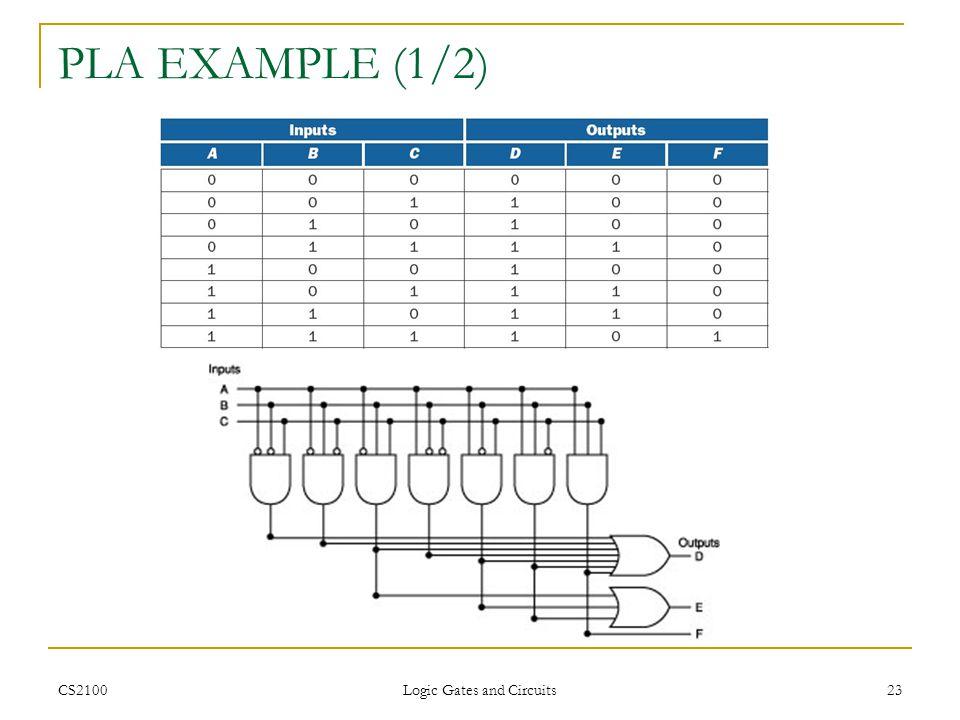 CS2100 Logic Gates and Circuits 23 PLA EXAMPLE (1/2)