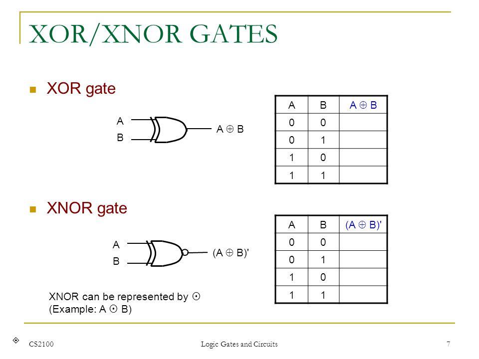 CS2100 Logic Gates and Circuits 7 XOR/XNOR GATES XOR gate AB A B 00 01 10 11 XNOR gate ABAB A B ABAB (A B)' AB 00 01 10 11 XNOR can be represented by