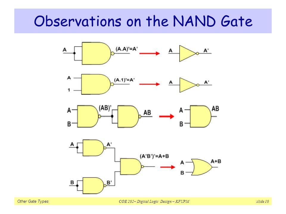 Other Gate Types COE 202– Digital Logic Design – KFUPM slide 10 Observations on the NAND Gate