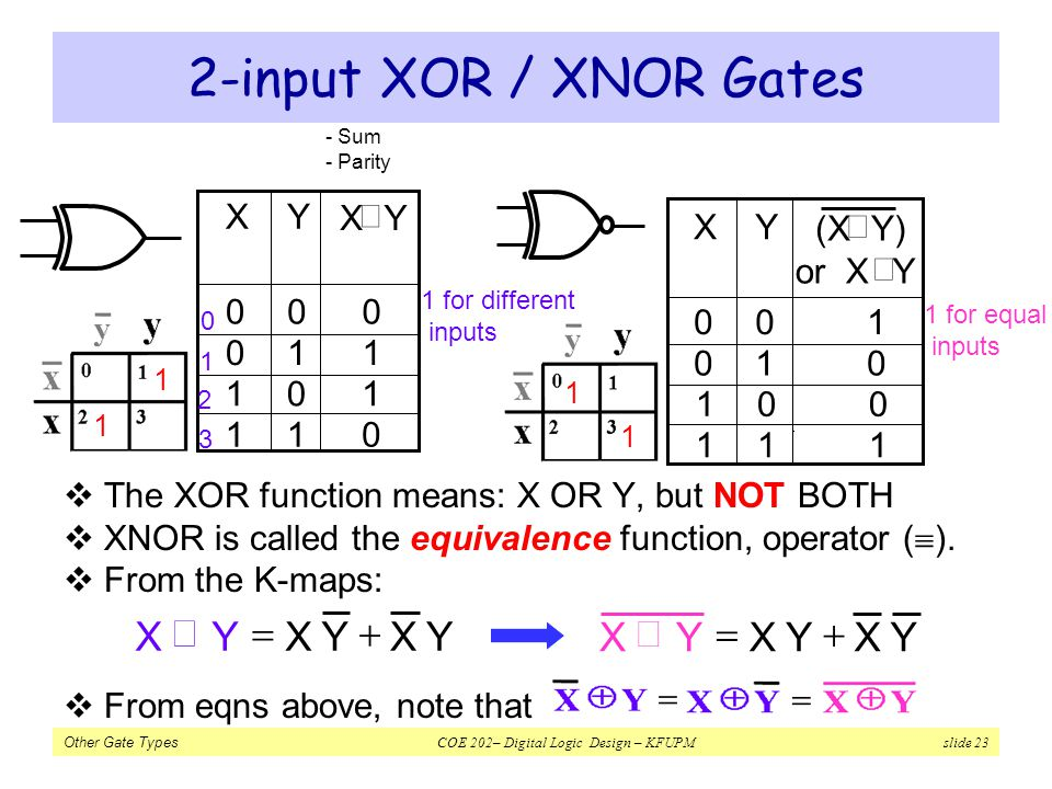 Other Gate Types COE 202– Digital Logic Design – KFUPM slide 23 2-input XOR / XNOR Gates The XOR function means: X OR Y, but NOT BOTH XNOR is called t
