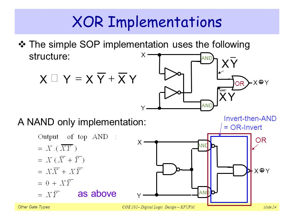 Other Gate Types COE 202– Digital Logic Design – KFUPM slide 24 XOR Implementations The simple SOP implementation uses the following structure: A NAND