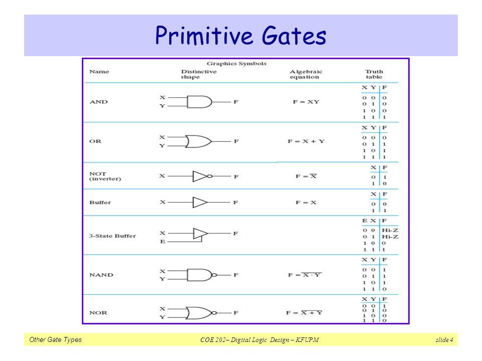 Other Gate Types COE 202– Digital Logic Design – KFUPM slide 4 Primitive Gates