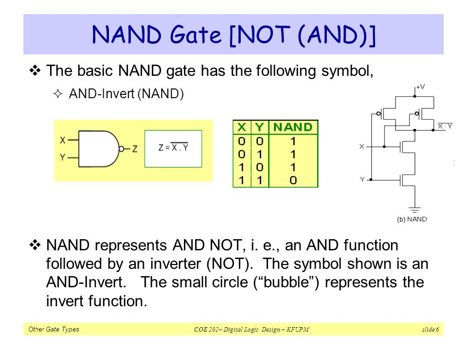 Other Gate Types COE 202– Digital Logic Design – KFUPM slide 6 NAND Gate [NOT (AND)] The basic NAND gate has the following symbol, AND-Invert (NAND) N
