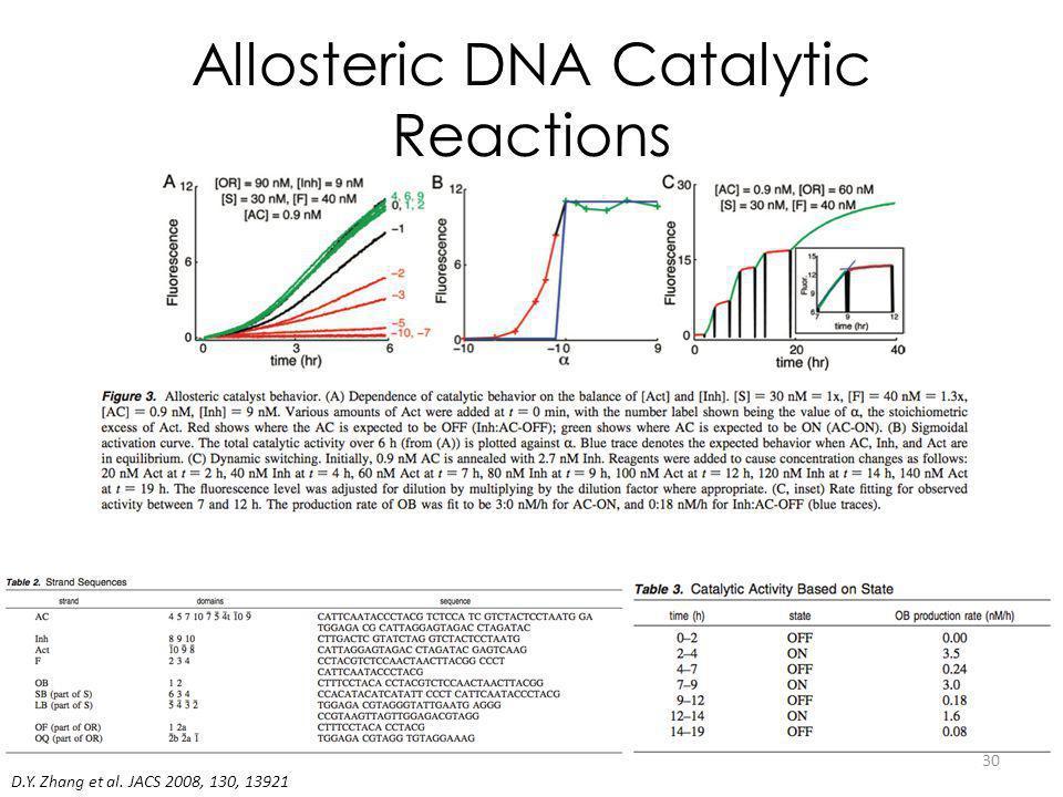 Allosteric DNA Catalytic Reactions D.Y. Zhang et al. JACS 2008, 130, 13921 30
