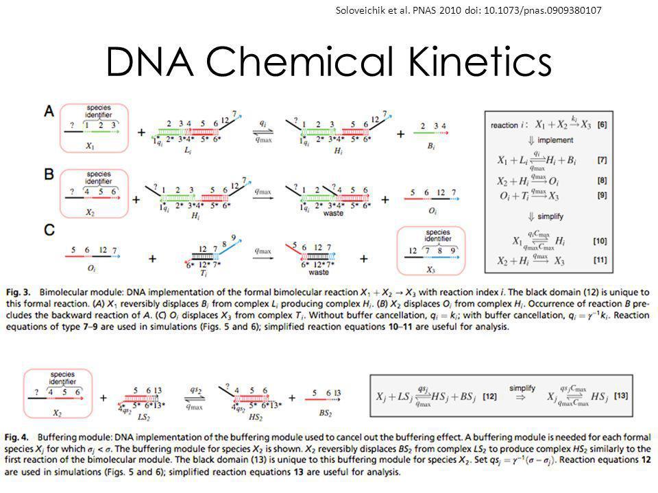 DNA Chemical Kinetics 43 Soloveichik et al. PNAS 2010 doi: 10.1073/pnas.0909380107