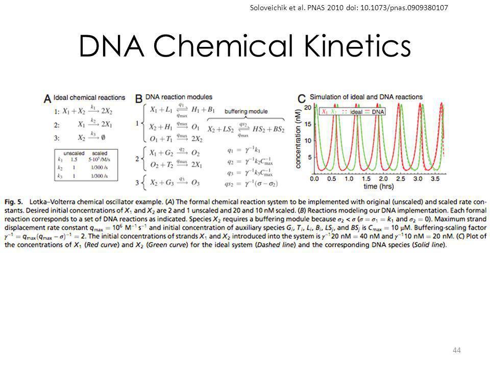 DNA Chemical Kinetics 44 Soloveichik et al. PNAS 2010 doi: 10.1073/pnas.0909380107