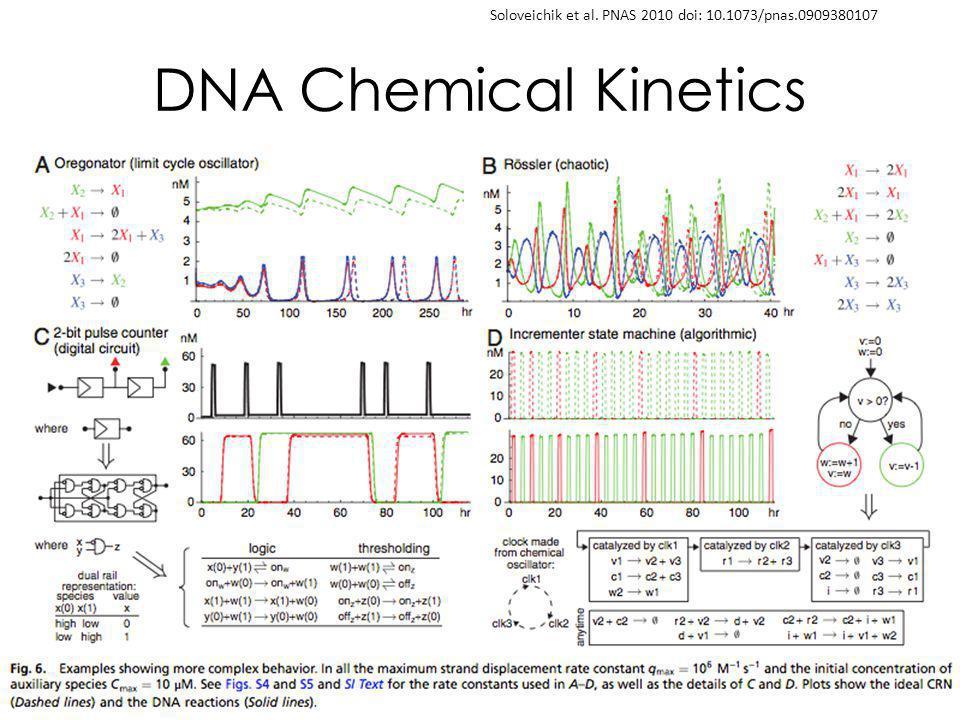 DNA Chemical Kinetics 45 Soloveichik et al. PNAS 2010 doi: 10.1073/pnas.0909380107