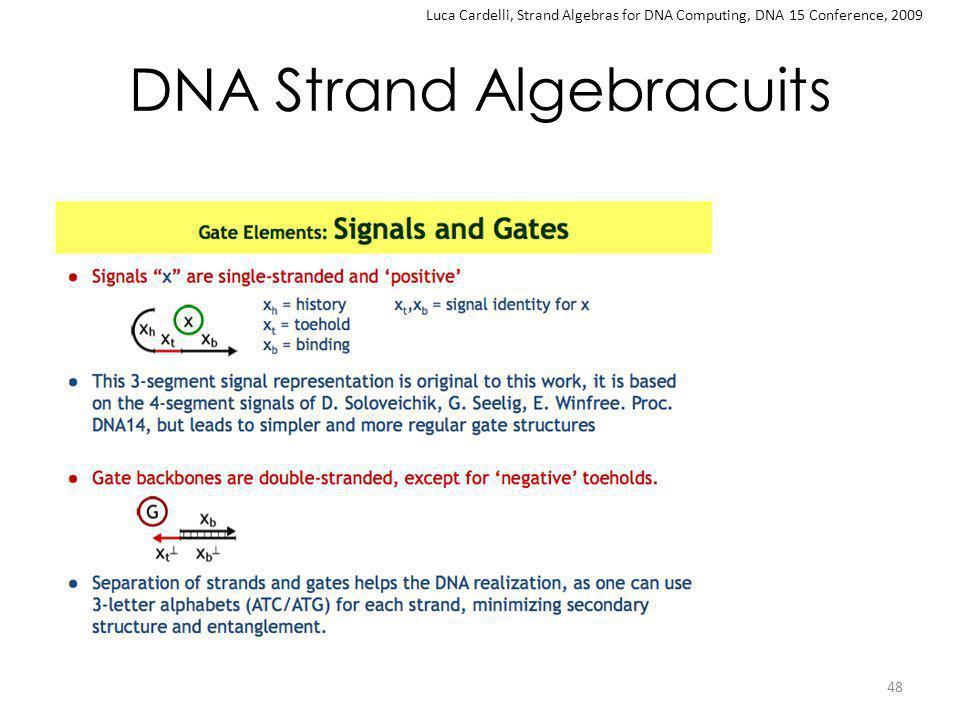 DNA Strand Algebracuits 48 Luca Cardelli, Strand Algebras for DNA Computing, DNA 15 Conference, 2009