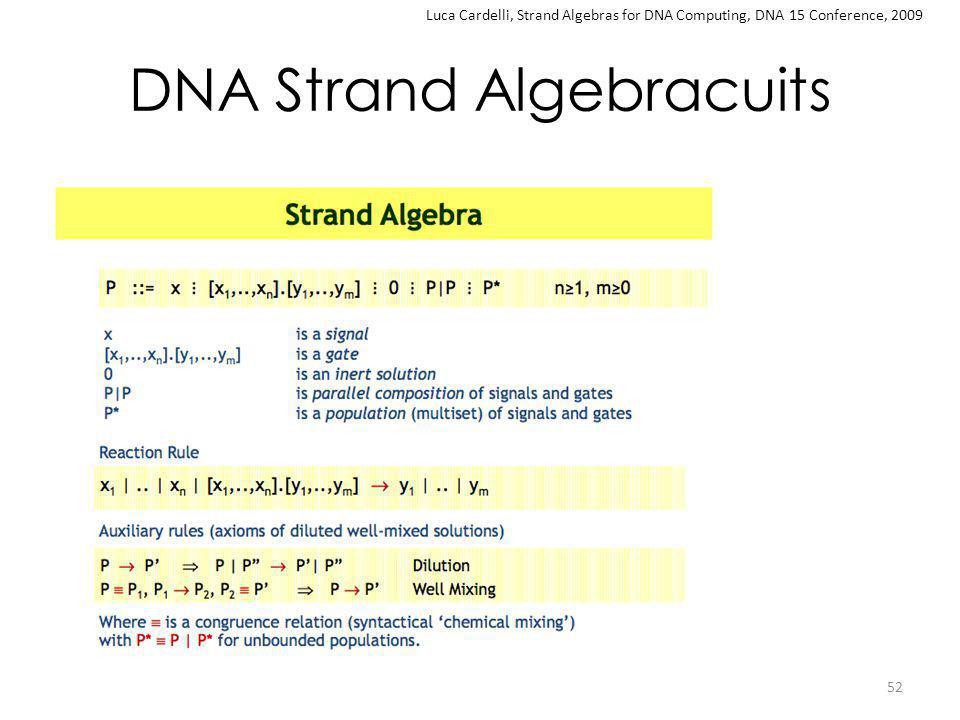 DNA Strand Algebracuits 52 Luca Cardelli, Strand Algebras for DNA Computing, DNA 15 Conference, 2009