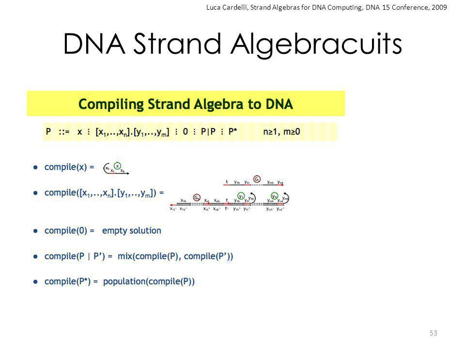 DNA Strand Algebracuits 53 Luca Cardelli, Strand Algebras for DNA Computing, DNA 15 Conference, 2009