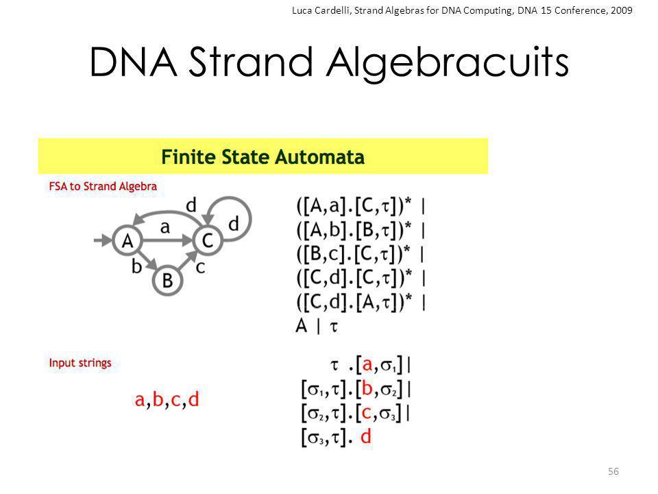 DNA Strand Algebracuits 56 Luca Cardelli, Strand Algebras for DNA Computing, DNA 15 Conference, 2009