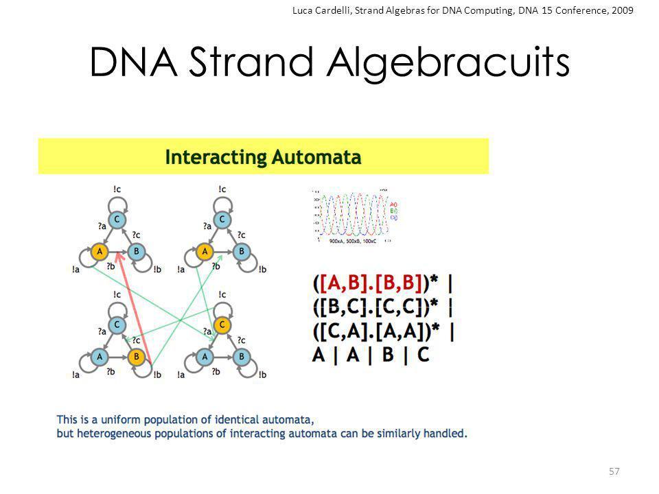 DNA Strand Algebracuits 57 Luca Cardelli, Strand Algebras for DNA Computing, DNA 15 Conference, 2009