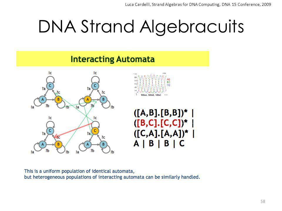 DNA Strand Algebracuits 58 Luca Cardelli, Strand Algebras for DNA Computing, DNA 15 Conference, 2009