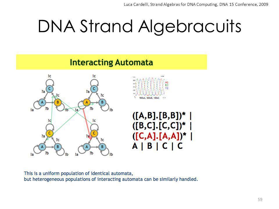 DNA Strand Algebracuits 59 Luca Cardelli, Strand Algebras for DNA Computing, DNA 15 Conference, 2009