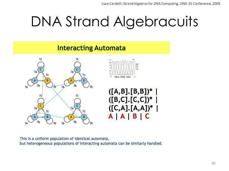 DNA Strand Algebracuits 60 Luca Cardelli, Strand Algebras for DNA Computing, DNA 15 Conference, 2009