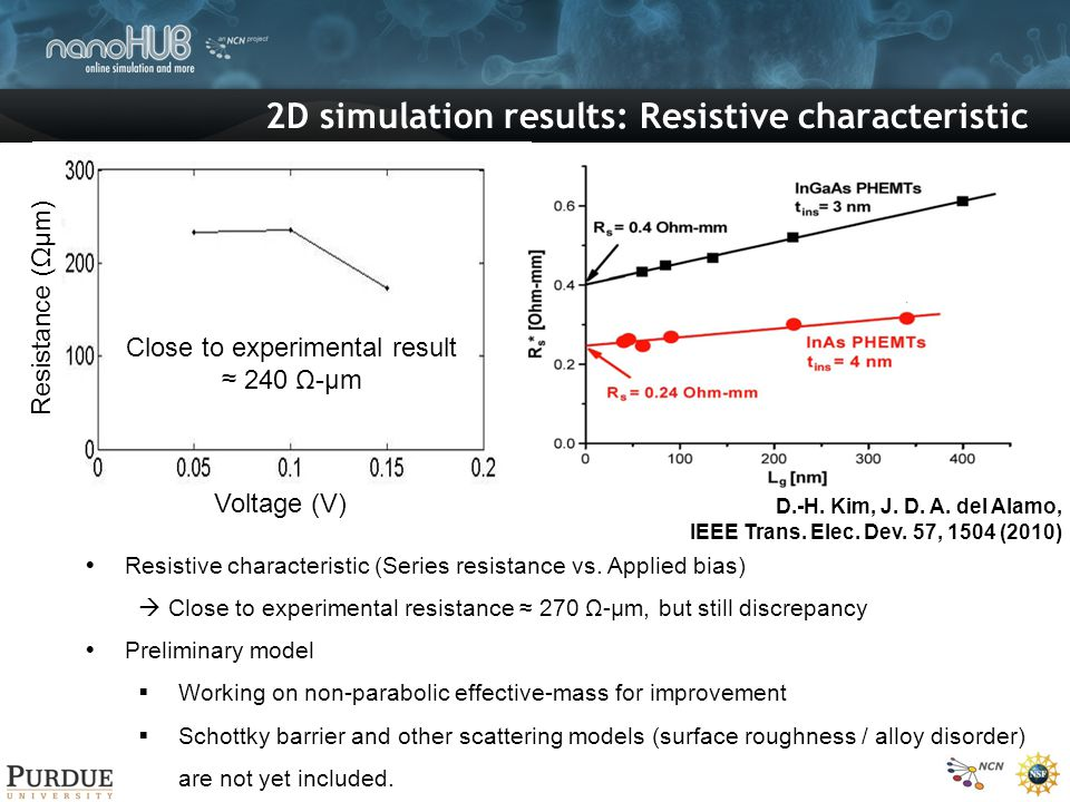 2D simulation results: Resistive characteristic Preliminary model Working on non-parabolic effective-mass for improvement Schottky barrier and other scattering models (surface roughness / alloy disorder) are not yet included.