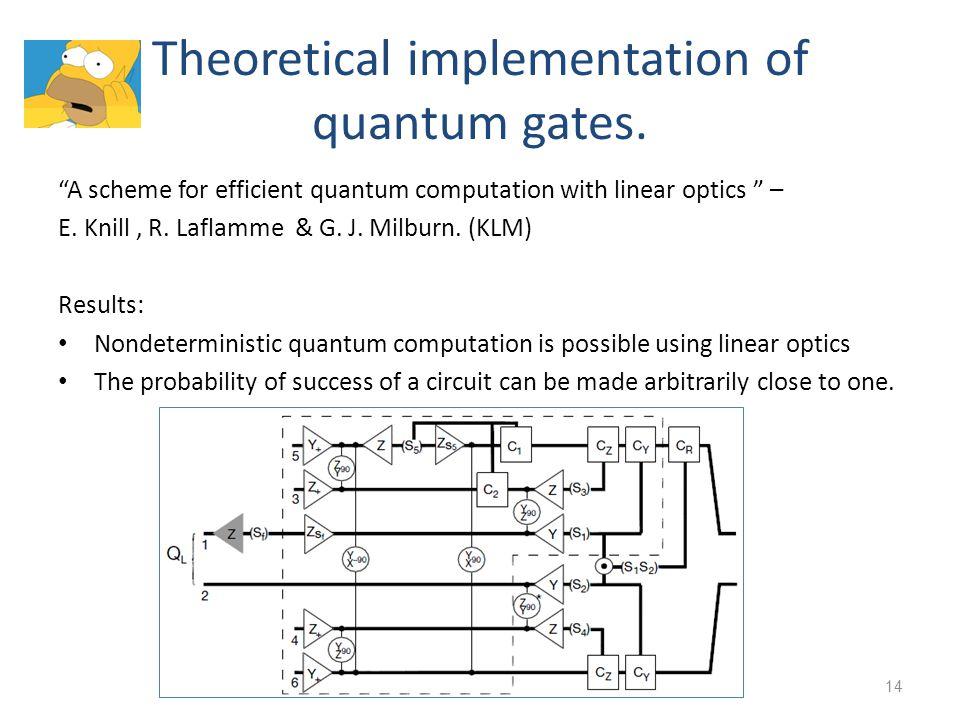 14 Theoretical implementation of quantum gates.