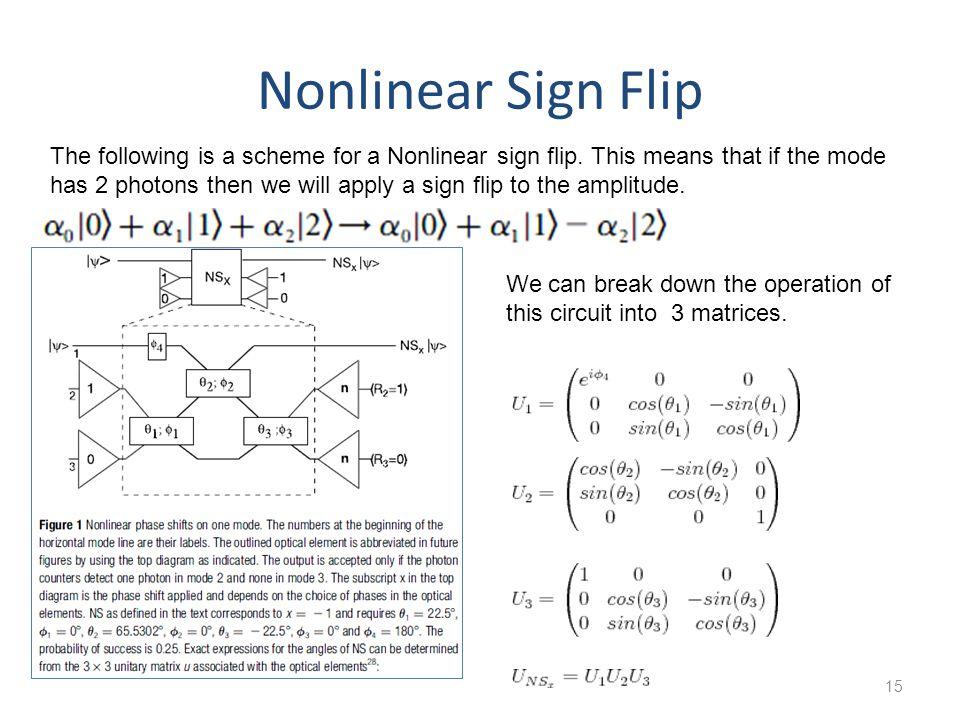15 Nonlinear Sign Flip The following is a scheme for a Nonlinear sign flip.