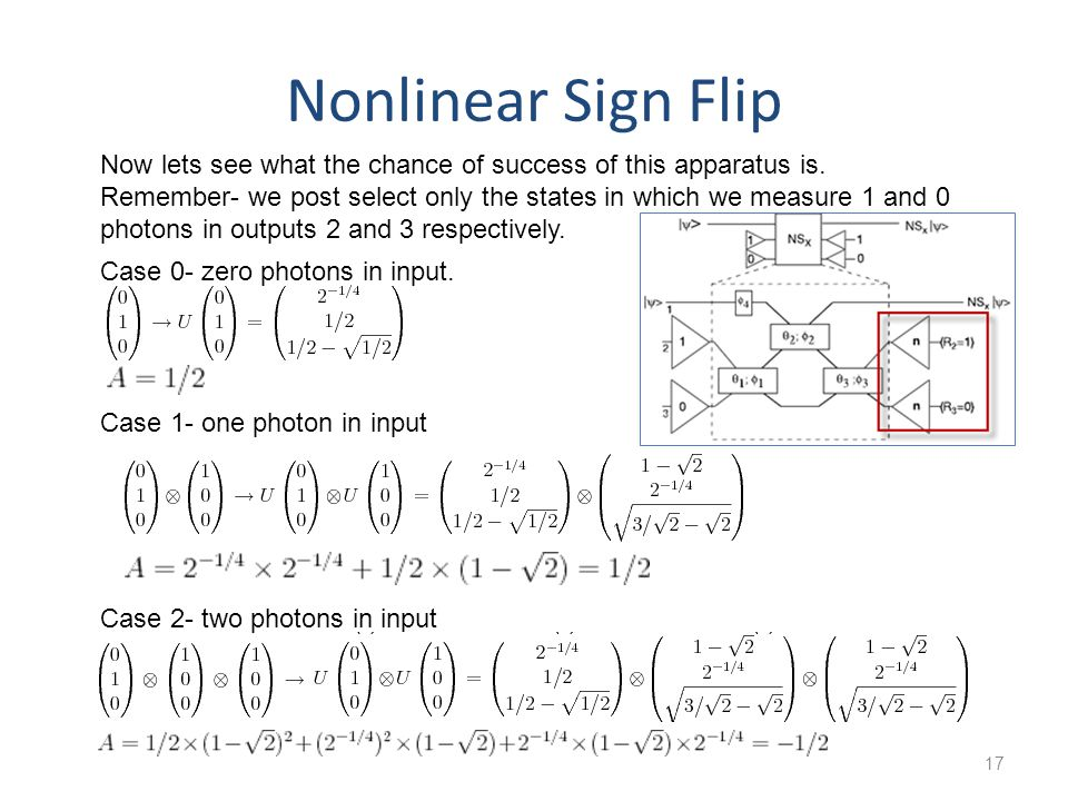 17 Nonlinear Sign Flip Now lets see what the chance of success of this apparatus is.