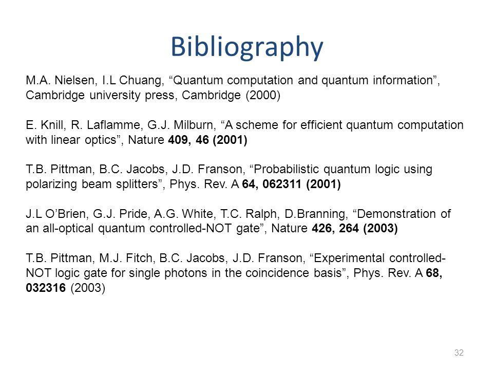 Bibliography 32 M.A.