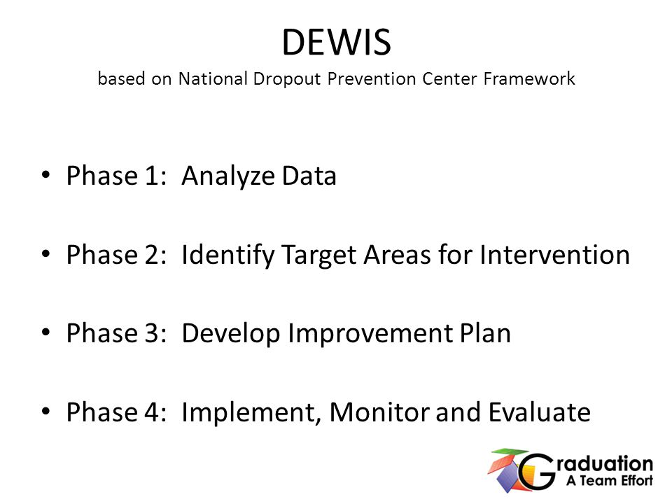 DEWIS based on National Dropout Prevention Center Framework Phase 1: Analyze Data Phase 2: Identify Target Areas for Intervention Phase 3: Develop Improvement Plan Phase 4: Implement, Monitor and Evaluate