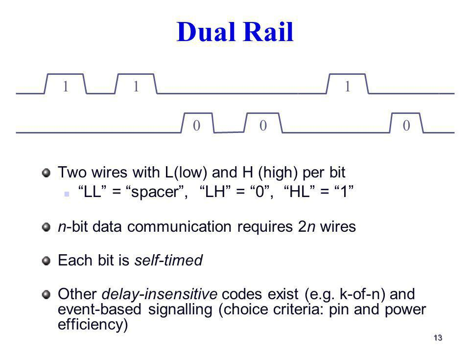 13 Dual Rail Two wires with L(low) and H (high) per bit LL = spacer, LH = 0, HL = 1 n-bit data communication requires 2n wires Each bit is self-timed Other delay-insensitive codes exist (e.g.