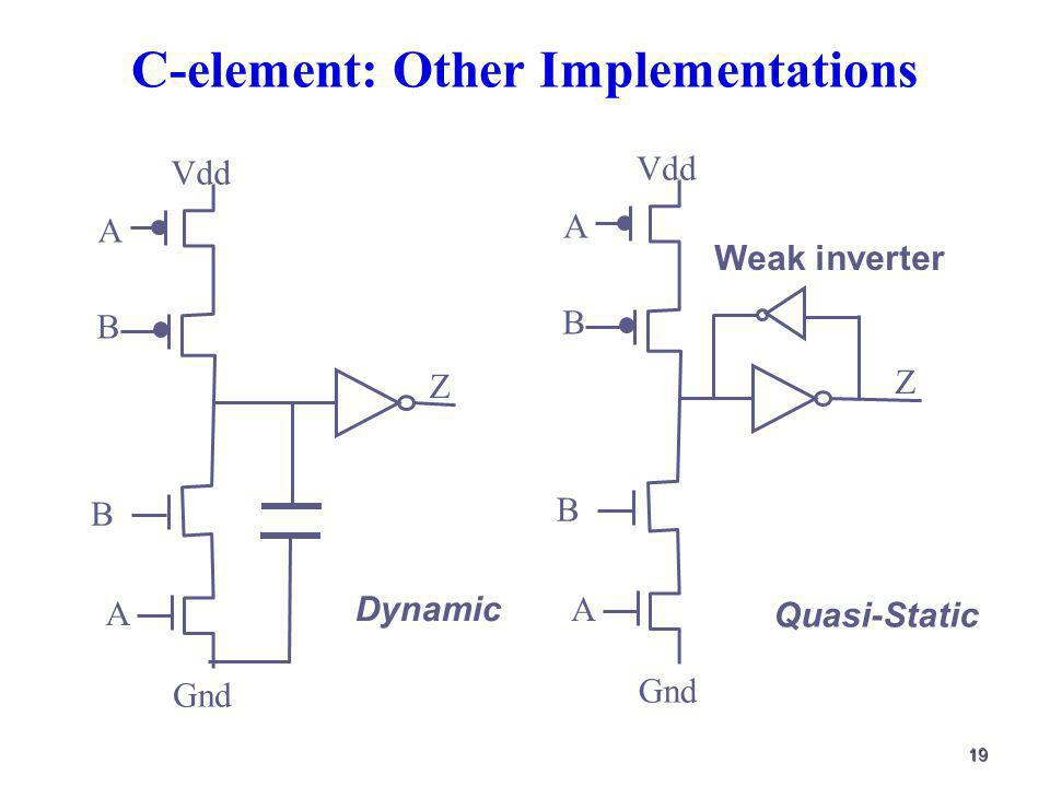 19 C-element: Other Implementations A A B B Gnd Vdd Z A A B B Gnd Vdd Z Weak inverter Quasi-Static Dynamic
