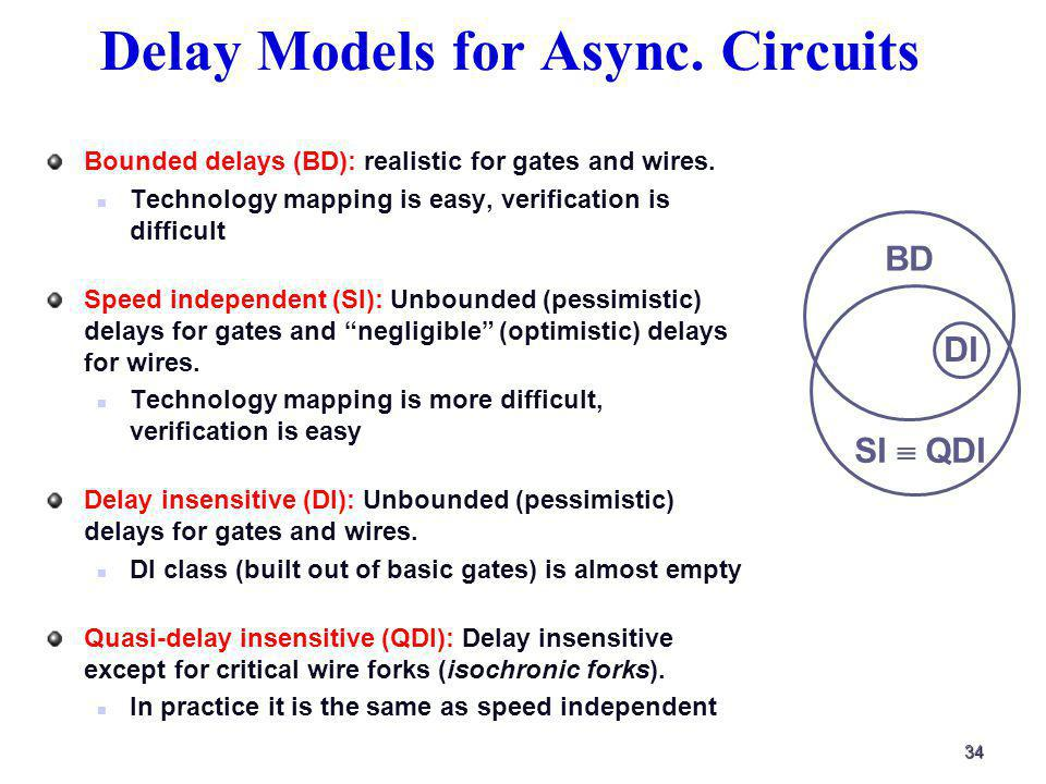 34 Delay Models for Async. Circuits Bounded delays (BD): realistic for gates and wires.