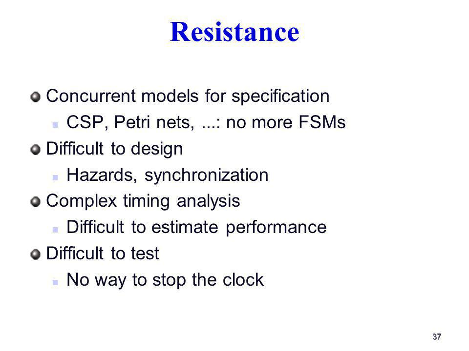 37 Resistance Concurrent models for specification CSP, Petri nets,...: no more FSMs Difficult to design Hazards, synchronization Complex timing analysis Difficult to estimate performance Difficult to test No way to stop the clock