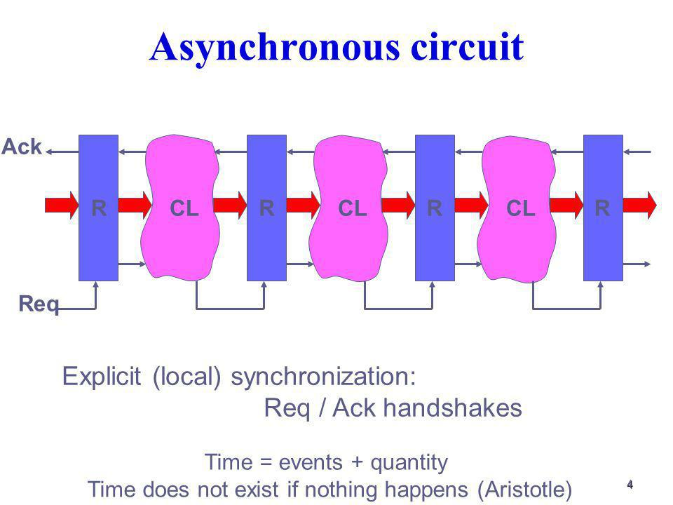4 Asynchronous circuit RRRRCL Req Ack Explicit (local) synchronization: Req / Ack handshakes Time = events + quantity Time does not exist if nothing happens (Aristotle)