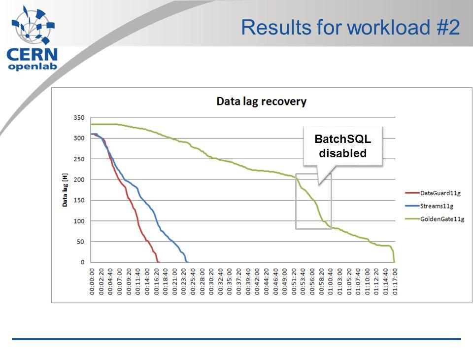 Results for workload #2 BatchSQL disabled