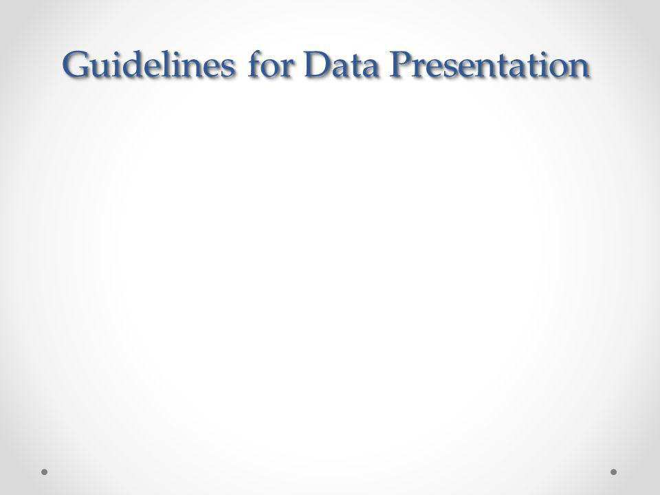 Guidelines for Data Presentation