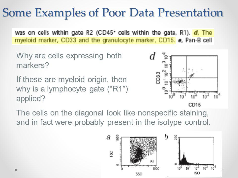 Why are cells expressing both markers.