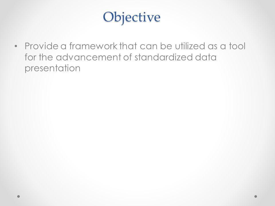 Objective Provide a framework that can be utilized as a tool for the advancement of standardized data presentation