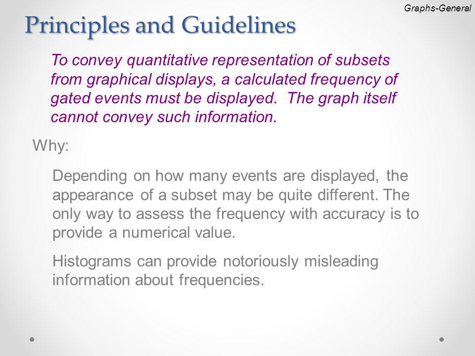 Principles and Guidelines To convey quantitative representation of subsets from graphical displays, a calculated frequency of gated events must be displayed.