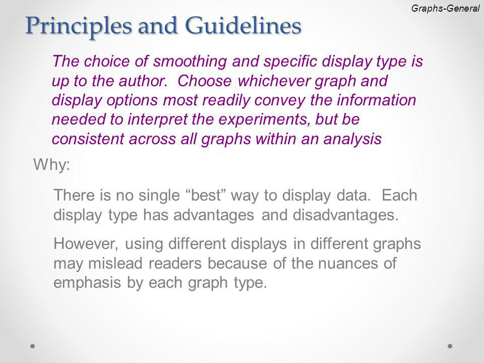 Principles and Guidelines The choice of smoothing and specific display type is up to the author.