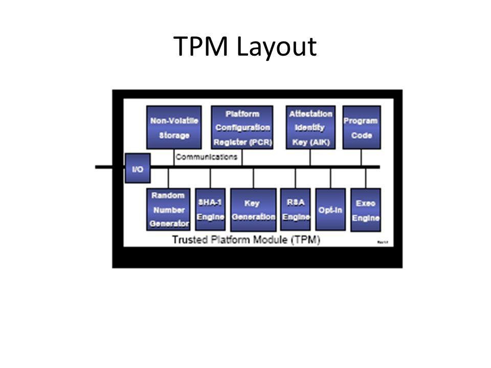TPM Layout
